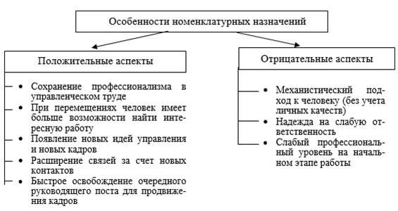 Некоммерческая организация — Википедия