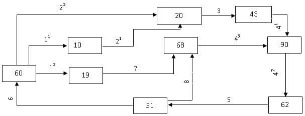 Рис. 5.3 Схема проводок
