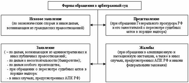 M 3. Полномочия суда апелляционной инстанции